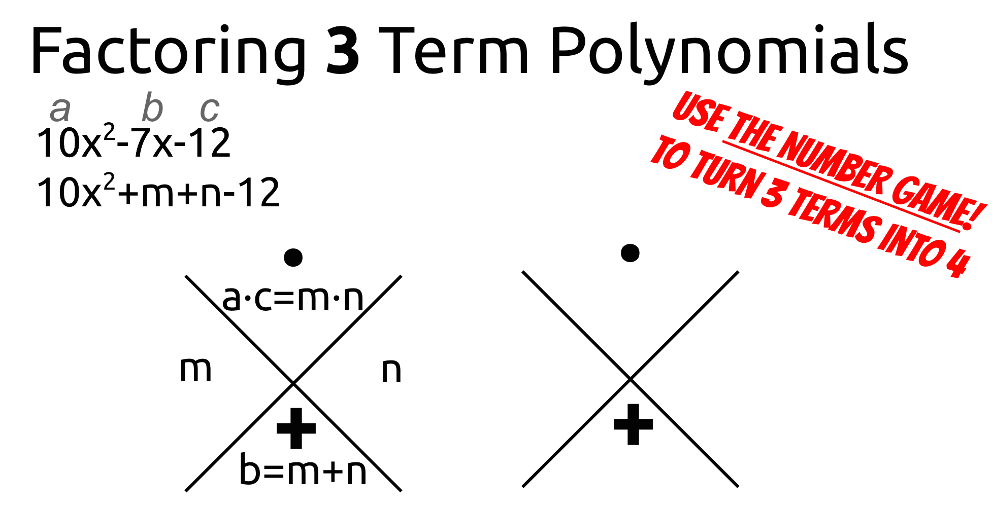 How To Factor Polynomials With 3 Terms Solution For How To For
